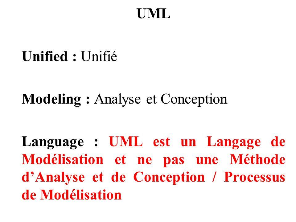 UML Unified : Unifié Modeling : Analyse et Conception Language : UML est un Langage de Modélisation et ne pas une Méthode d'Analyse et de Conception /