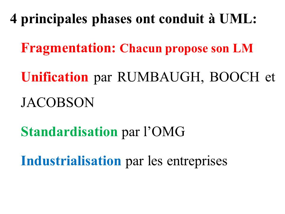 4 principales phases ont conduit à UML: Fragmentation: Chacun propose son LM Unification par RUMBAUGH, BOOCH et JACOBSON Standardisation par l'OMG Ind