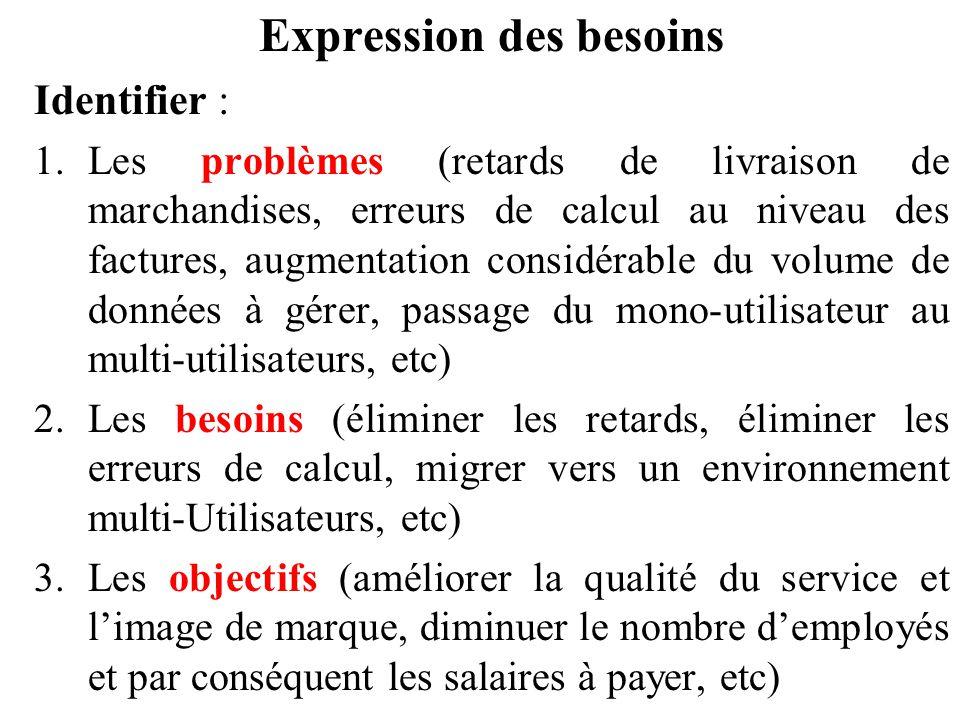 Expression des besoins Identifier : 1.Les problèmes (retards de livraison de marchandises, erreurs de calcul au niveau des factures, augmentation cons