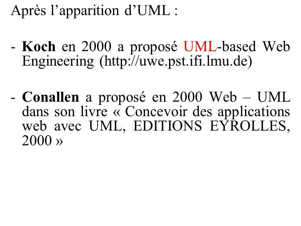 Après l'apparition d'UML : - Koch en 2000 a proposé UML-based Web Engineering (http://uwe.pst.ifi.lmu.de) -Conallen a proposé en 2000 Web – UML dans s
