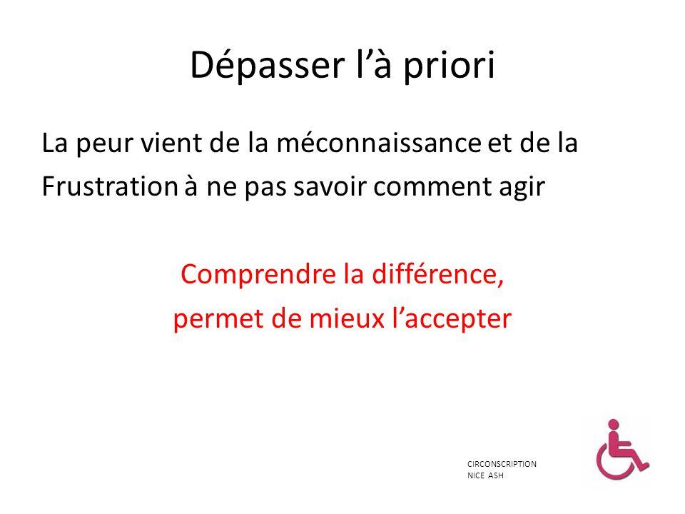 Comprendre la différence Exemple de la déficience visuelle