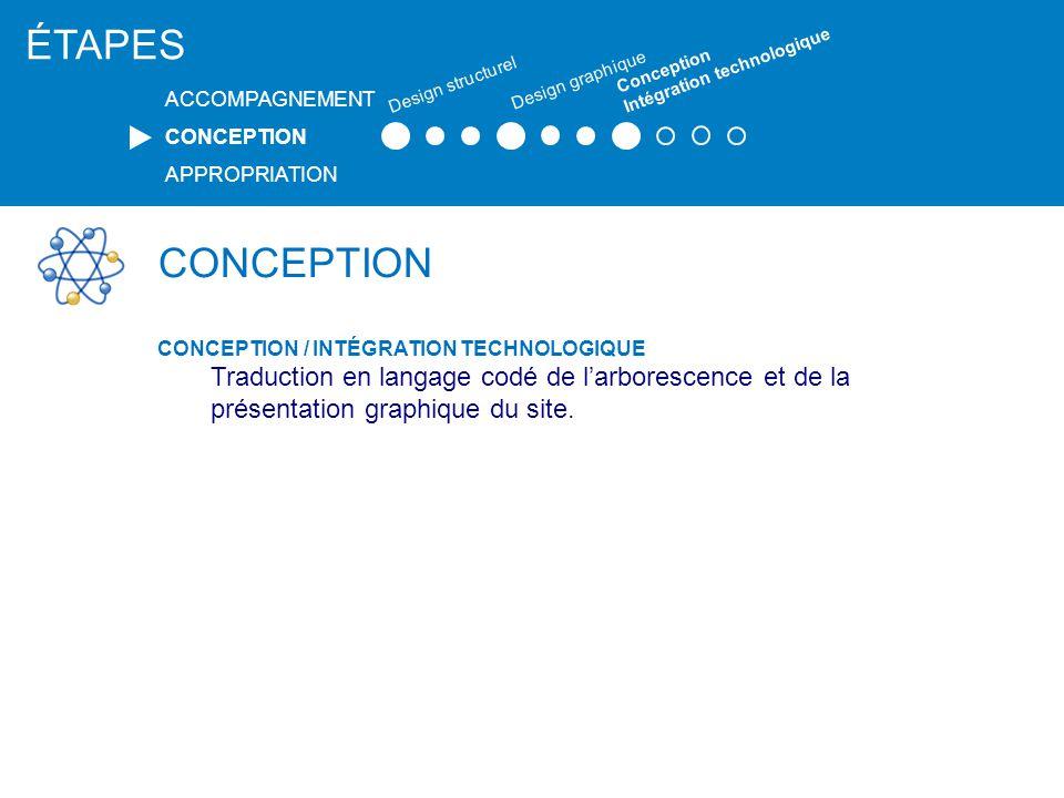 CONCEPTION CONCEPTION / INTÉGRATION TECHNOLOGIQUE Traduction en langage codé de l'arborescence et de la présentation graphique du site. ÉTAPES ACCOMPA