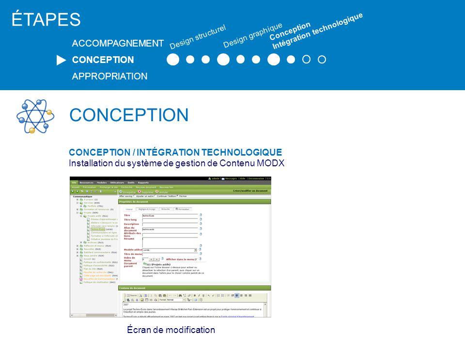 CONCEPTION CONCEPTION / INTÉGRATION TECHNOLOGIQUE Installation du système de gestion de Contenu MODX Écran de modification ÉTAPES ACCOMPAGNEMENT CONCE