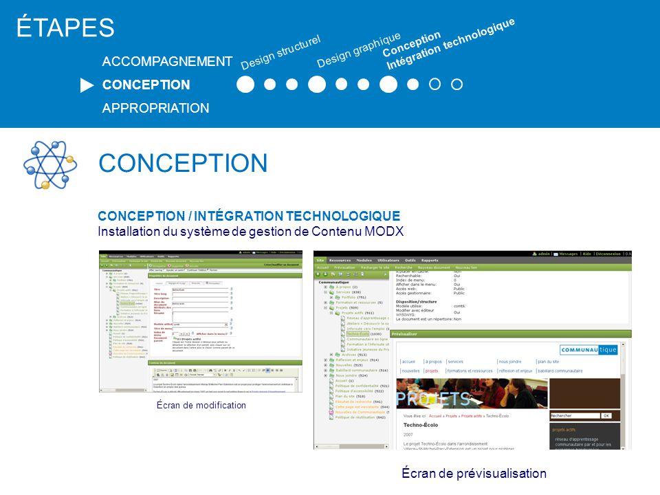 CONCEPTION / INTÉGRATION TECHNOLOGIQUE Installation du système de gestion de Contenu MODX CONCEPTION Écran de prévisualisation ÉTAPES ACCOMPAGNEMENT C