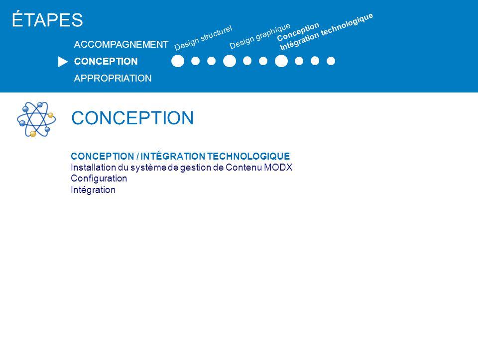 CONCEPTION CONCEPTION / INTÉGRATION TECHNOLOGIQUE Installation du système de gestion de Contenu MODX Configuration Intégration ÉTAPES ACCOMPAGNEMENT C