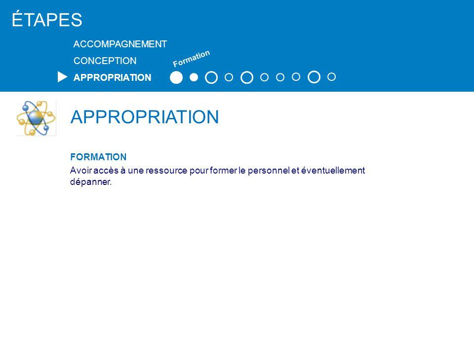 APPROPRIATION FORMATION Avoir accès à une ressource pour former le personnel et éventuellement dépanner. ÉTAPES ACCOMPAGNEMENT CONCEPTION APPROPRIATIO