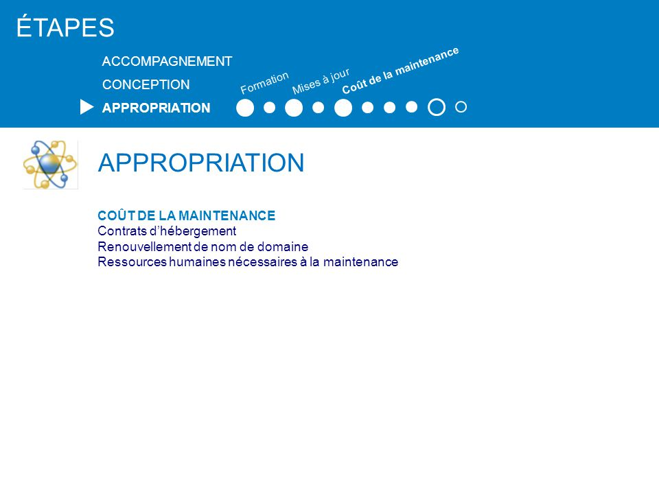 APPROPRIATION COÛT DE LA MAINTENANCE Contrats d'hébergement Renouvellement de nom de domaine Ressources humaines nécessaires à la maintenance ÉTAPES A
