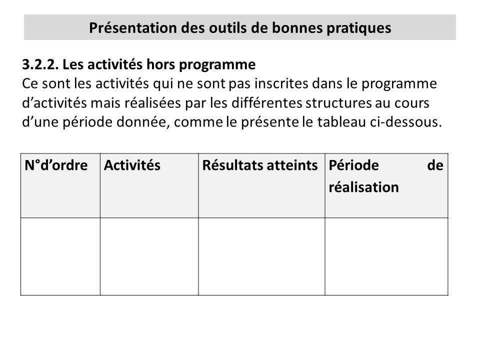 Présentation des outils de bonnes pratiques 3.2.2. Les activités hors programme Ce sont les activités qui ne sont pas inscrites dans le programme d'ac
