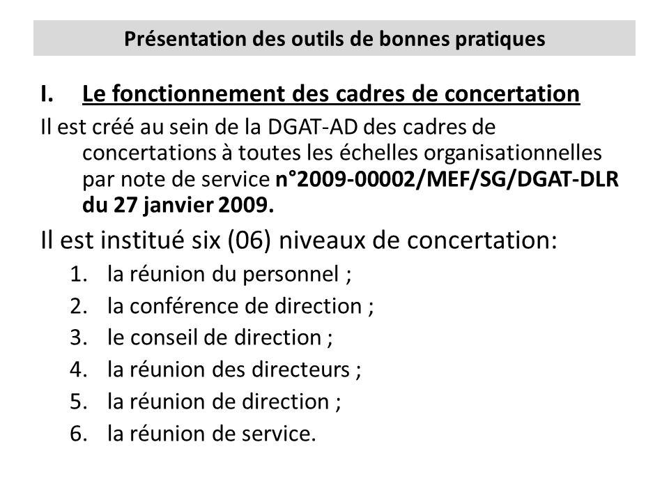 Présentation des outils de bonnes pratiques I.Le fonctionnement des cadres de concertation Il est créé au sein de la DGAT-AD des cadres de concertations à toutes les échelles organisationnelles par note de service n°2009-00002/MEF/SG/DGAT-DLR du 27 janvier 2009.