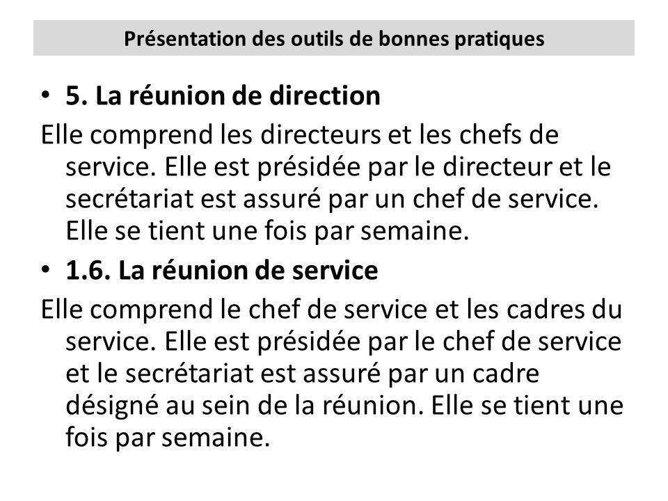 Présentation des outils de bonnes pratiques 5. La réunion de direction Elle comprend les directeurs et les chefs de service. Elle est présidée par le