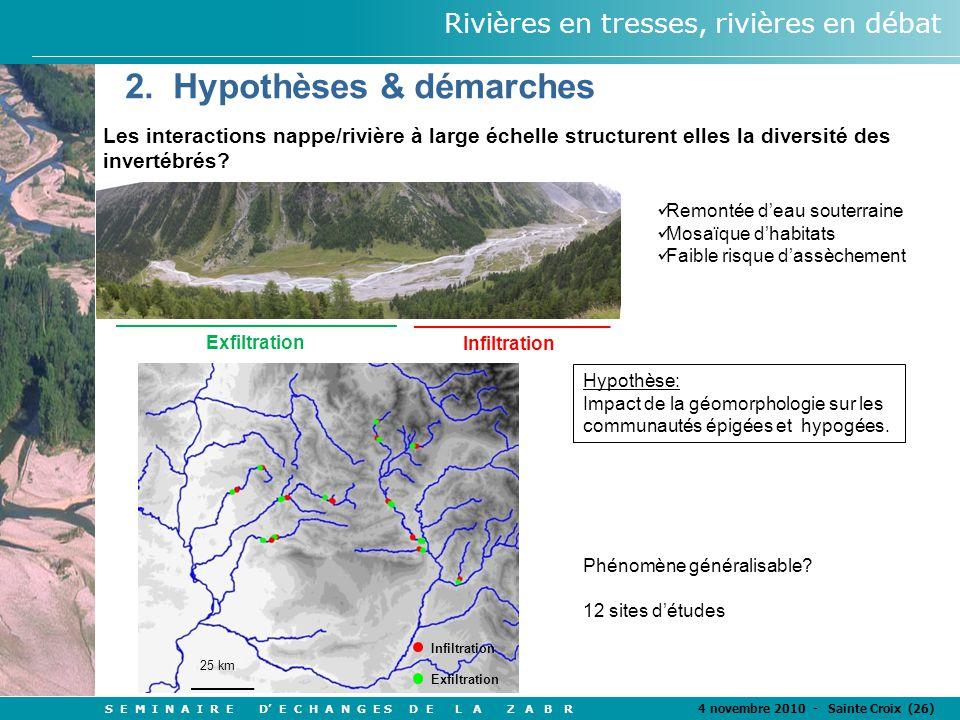 S E M I N A I R E D' E C H A N G E S D E L A Z A B R 4 novembre 2010 - Sainte Croix (26) Rivières en tresses, rivières en débat Les interactions nappe/rivière à large échelle structurent elles la diversité des invertébrés.