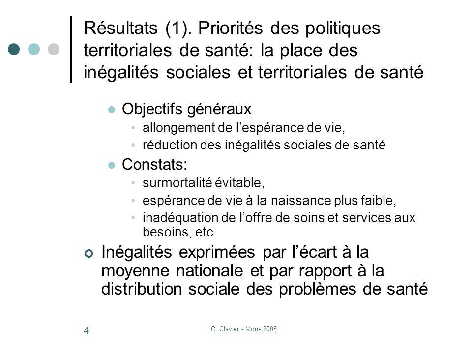 C. Clavier - Mons 2008 4 Résultats (1).