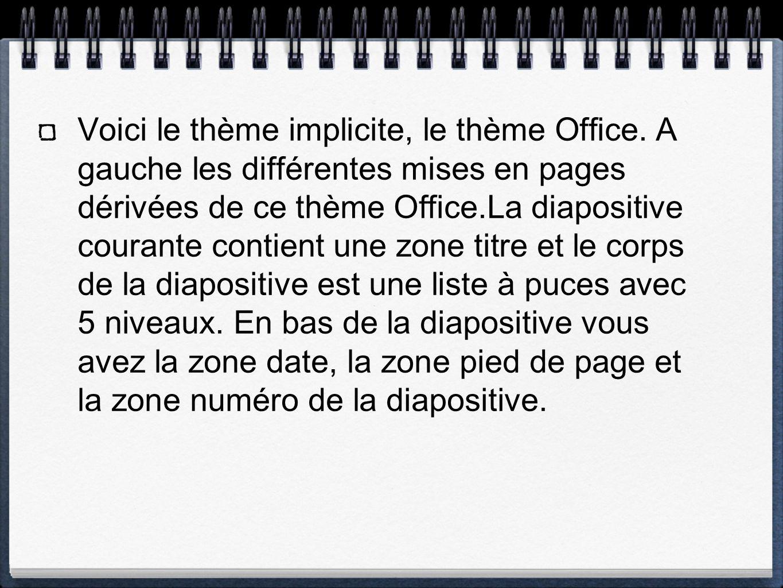 Voici le thème implicite, le thème Office. A gauche les différentes mises en pages dérivées de ce thème Office.La diapositive courante contient une zo