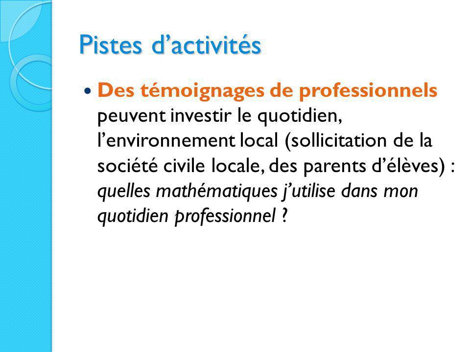 Pistes d'activités Des témoignages de professionnels peuvent investir le quotidien, l'environnement local (sollicitation de la société civile locale,