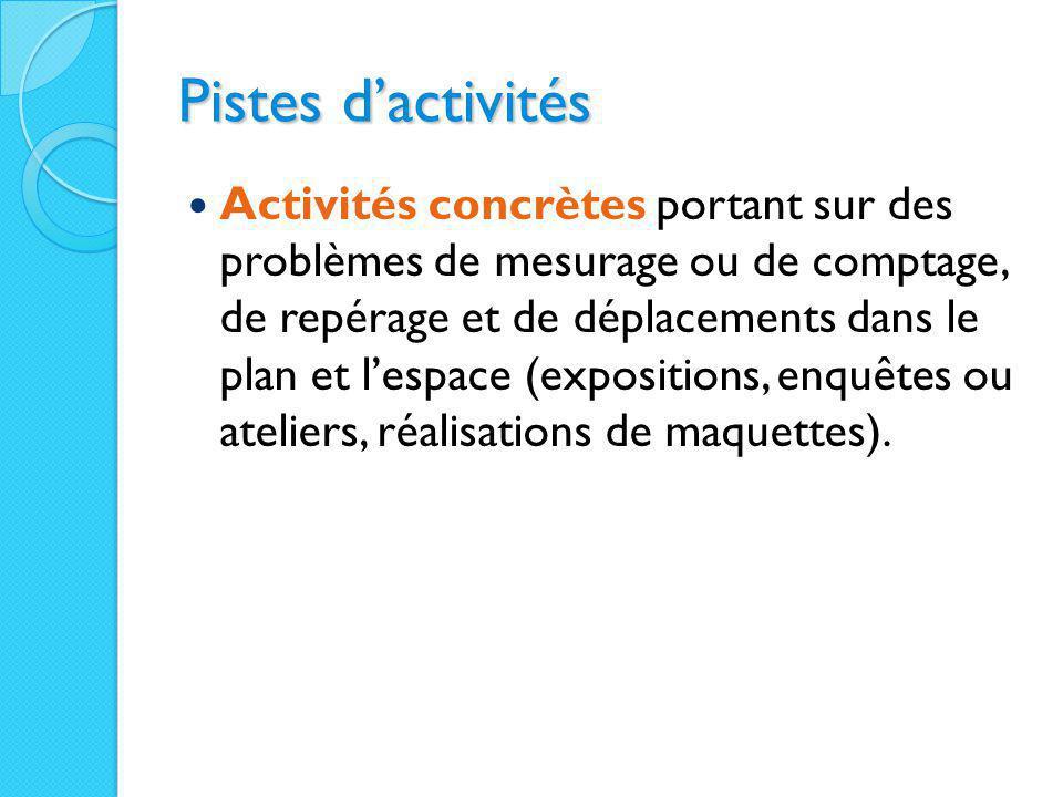 Pistes d'activités Activités concrètes portant sur des problèmes de mesurage ou de comptage, de repérage et de déplacements dans le plan et l'espace (