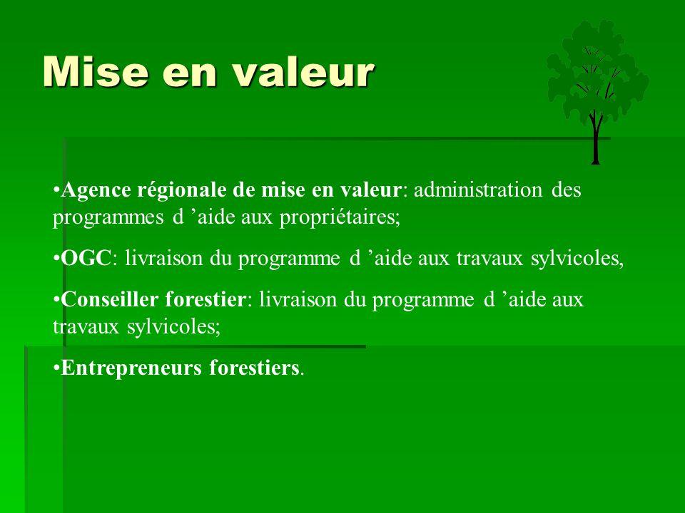 Mise en valeur Agence régionale de mise en valeur: administration des programmes d 'aide aux propriétaires; OGC: livraison du programme d 'aide aux tr