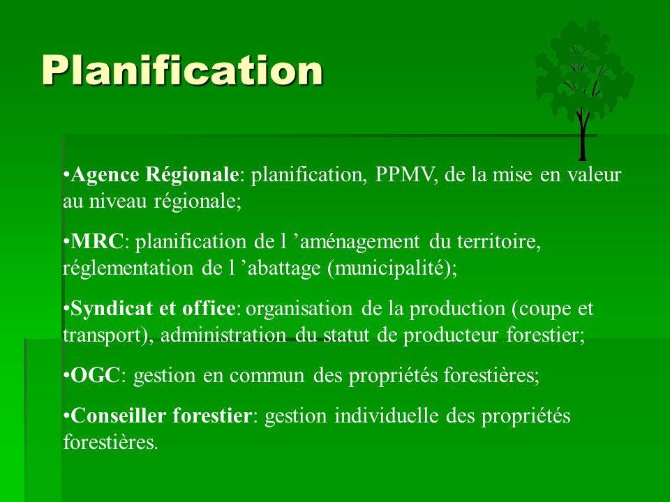 Planification Agence Régionale: planification, PPMV, de la mise en valeur au niveau régionale; MRC: planification de l 'aménagement du territoire, rég