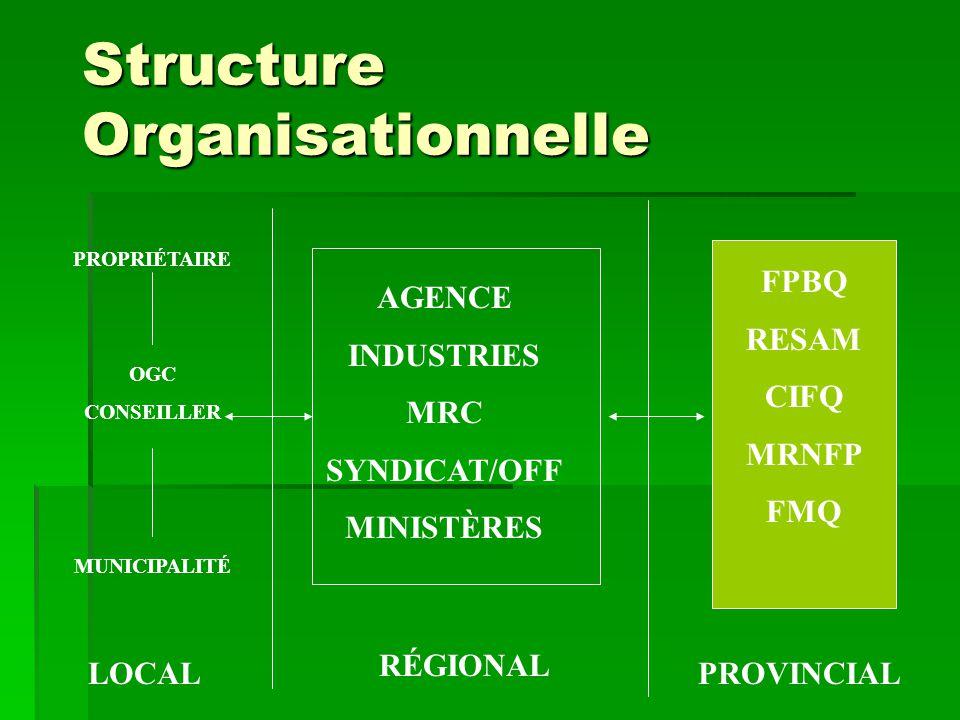 Structure Organisationnelle PROPRIÉTAIRE OGC CONSEILLER MUNICIPALITÉ LOCAL AGENCE INDUSTRIES MRC SYNDICAT/OFF MINISTÈRES RÉGIONAL FPBQ RESAM CIFQ MRNF