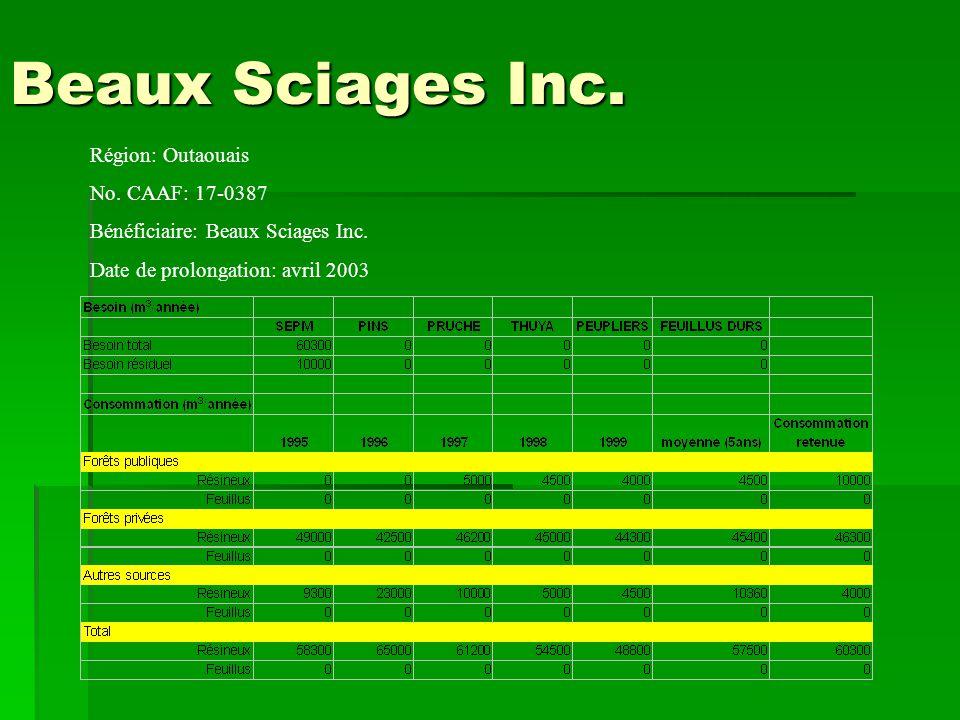 Beaux Sciages Inc. Région: Outaouais No. CAAF: 17-0387 Bénéficiaire: Beaux Sciages Inc. Date de prolongation: avril 2003