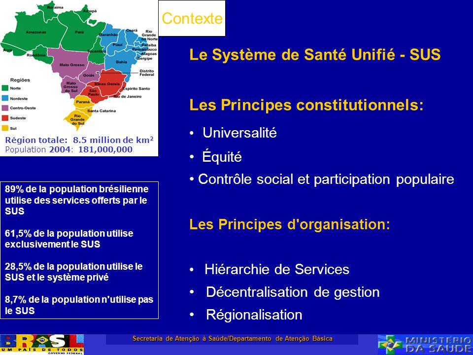 Secretaria de Atenção à Saúde/Departamento de Atenção Básica Région totale: 8.5 million de km 2 Population 2004: 181,000,000 89% de la population brés