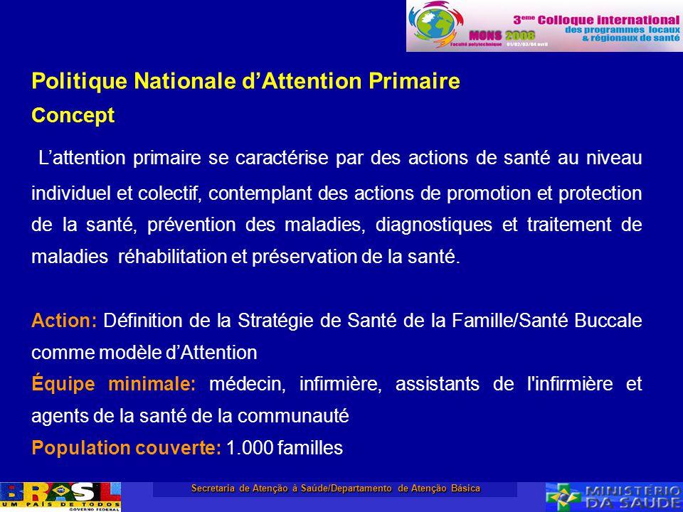 Secretaria de Atenção à Saúde/Departamento de Atenção Básica Politique Nationale d'Attention Primaire Concept L'attention primaire se caractérise par