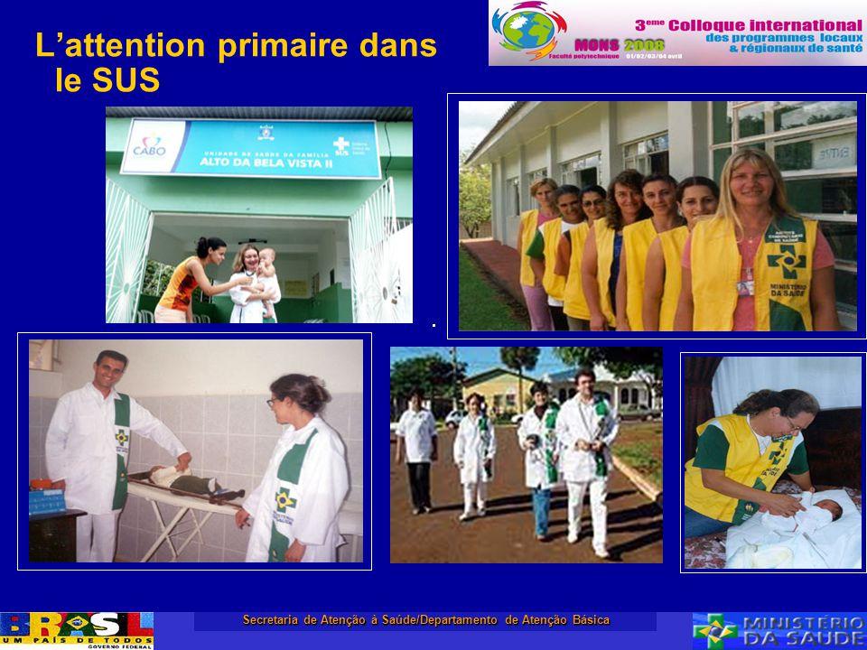 Secretaria de Atenção à Saúde/Departamento de Atenção Básica L'attention primaire dans le SUS