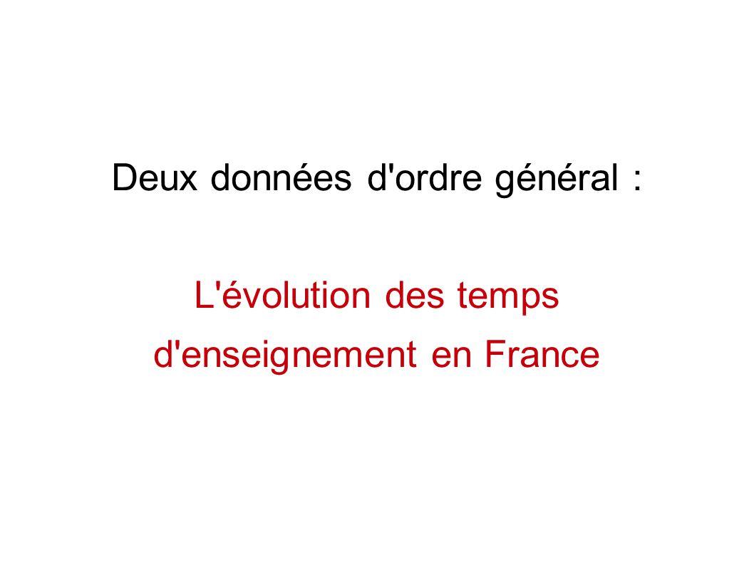 Deux données d ordre général : L évolution des temps d enseignement en France