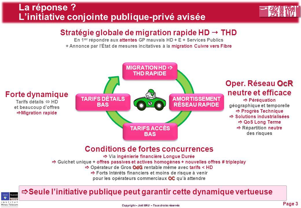 Copyright – Joël MAU – Tous droits réservés FttH THD ALLUMONS LES ÉTAGES DE LA FUSÉE THD .