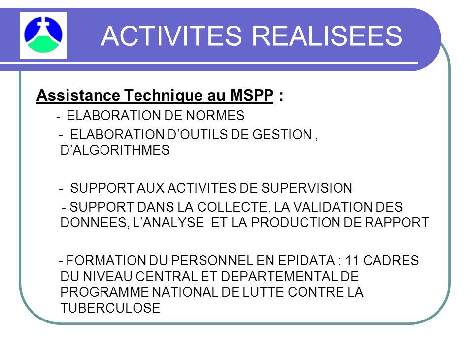 ACTIVITES REALISEES Assistance Technique au MSPP : - ELABORATION DE NORMES - ELABORATION D'OUTILS DE GESTION, D'ALGORITHMES - SUPPORT AUX ACTIVITES DE SUPERVISION - SUPPORT DANS LA COLLECTE, LA VALIDATION DES DONNEES, L'ANALYSE ET LA PRODUCTION DE RAPPORT - FORMATION DU PERSONNEL EN EPIDATA : 11 CADRES DU NIVEAU CENTRAL ET DEPARTEMENTAL DE PROGRAMME NATIONAL DE LUTTE CONTRE LA TUBERCULOSE