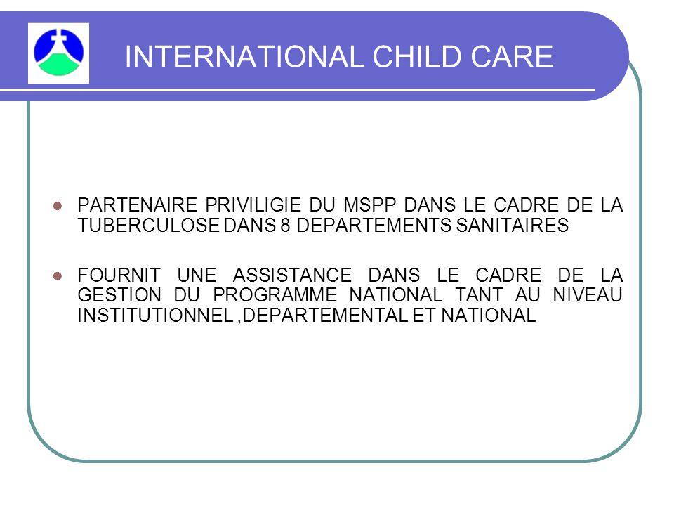 INTERNATIONAL CHILD CARE PARTENAIRE PRIVILIGIE DU MSPP DANS LE CADRE DE LA TUBERCULOSE DANS 8 DEPARTEMENTS SANITAIRES FOURNIT UNE ASSISTANCE DANS LE CADRE DE LA GESTION DU PROGRAMME NATIONAL TANT AU NIVEAU INSTITUTIONNEL,DEPARTEMENTAL ET NATIONAL