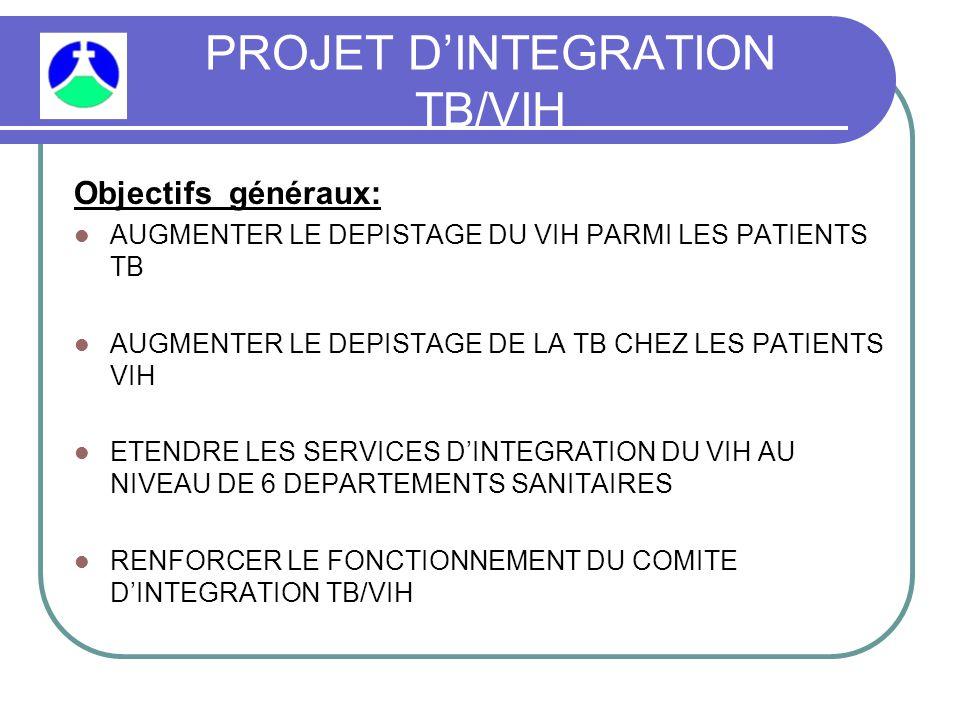 PROJET D'INTEGRATION TB/VIH Objectifs généraux: AUGMENTER LE DEPISTAGE DU VIH PARMI LES PATIENTS TB AUGMENTER LE DEPISTAGE DE LA TB CHEZ LES PATIENTS VIH ETENDRE LES SERVICES D'INTEGRATION DU VIH AU NIVEAU DE 6 DEPARTEMENTS SANITAIRES RENFORCER LE FONCTIONNEMENT DU COMITE D'INTEGRATION TB/VIH