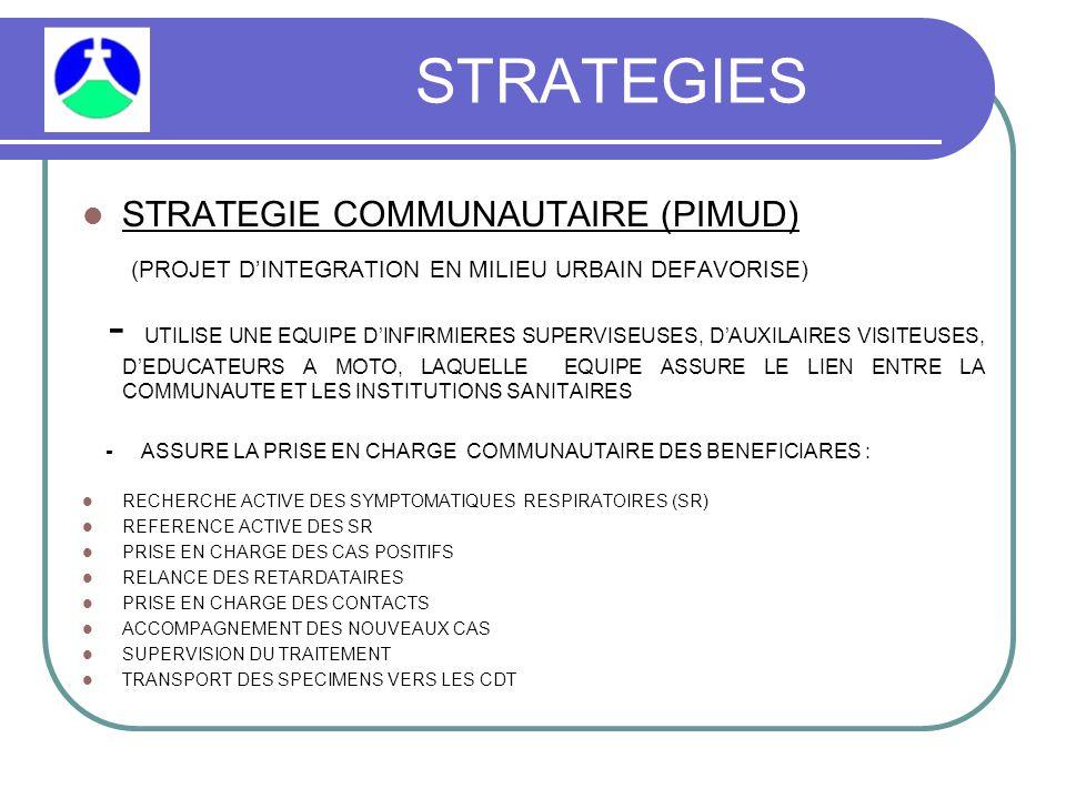 ACTIVITES REALISEES Redynamisation du Comite d'integration TB/VIH Participation a l'elaboration d'un nouveau cadre de référence (l'ancien vieux de 5 ans)