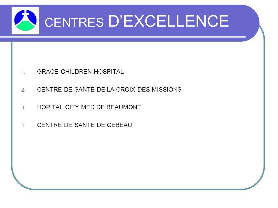 CENTRES D'EXCELLENCE 1.GRACE CHILDREN HOSPITAL 2.