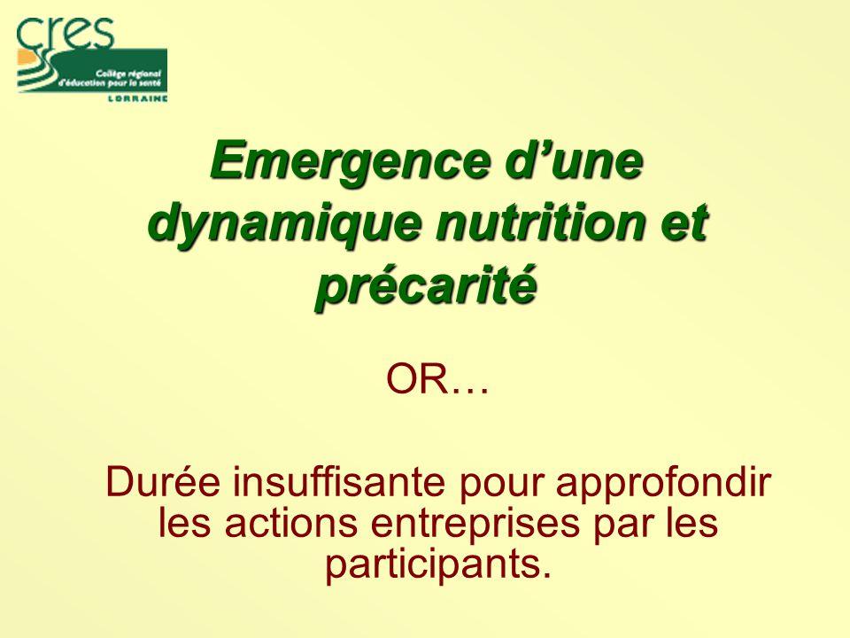 Emergence d'une dynamique nutrition et précarité OR… Durée insuffisante pour approfondir les actions entreprises par les participants.