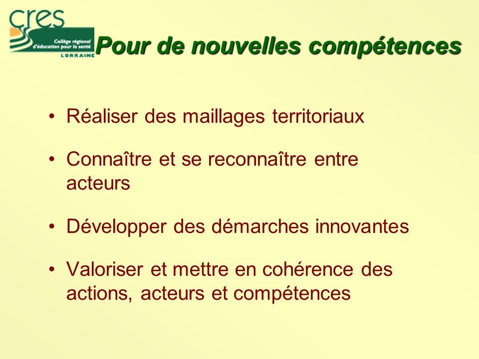 Pour de nouvelles compétences Réaliser des maillages territoriaux Connaître et se reconnaître entre acteurs Développer des démarches innovantes Valoriser et mettre en cohérence des actions, acteurs et compétences