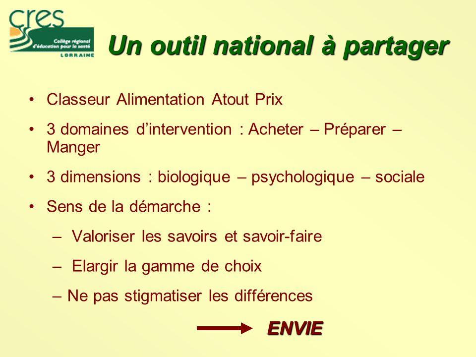 En région Lorraine Formation régionale « Nutrition et précarité » –Public : professionnels de santé, du social et bénévoles d'associations caritatives –Durée : 2 jours consécutifs