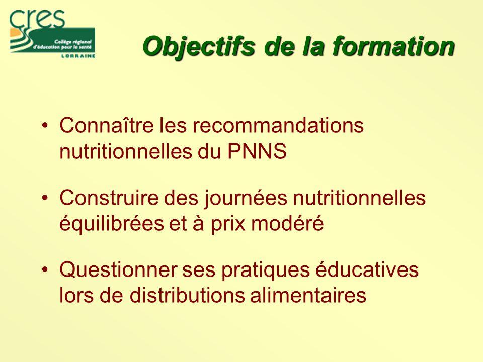 Objectifs de la formation Connaître les recommandations nutritionnelles du PNNS Construire des journées nutritionnelles équilibrées et à prix modéré Questionner ses pratiques éducatives lors de distributions alimentaires