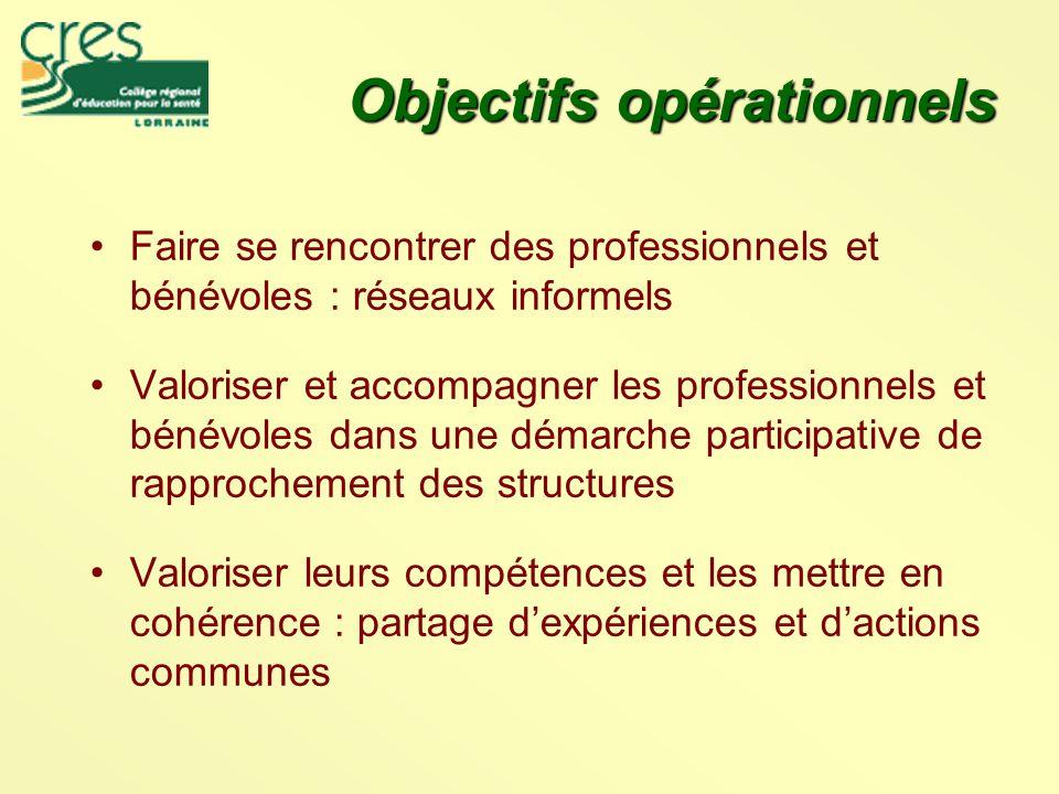 Objectifs opérationnels Faire se rencontrer des professionnels et bénévoles : réseaux informels Valoriser et accompagner les professionnels et bénévoles dans une démarche participative de rapprochement des structures Valoriser leurs compétences et les mettre en cohérence : partage d'expériences et d'actions communes