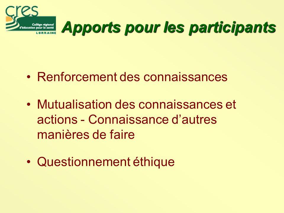 Renforcement des connaissances Mutualisation des connaissances et actions - Connaissance d'autres manières de faire Questionnement éthique Apports pour les participants