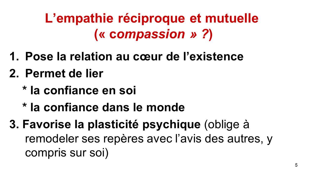5 L'empathie réciproque et mutuelle (« compassion » ?) 1.Pose la relation au cœur de l'existence 2.Permet de lier * la confiance en soi * la confiance dans le monde 3.