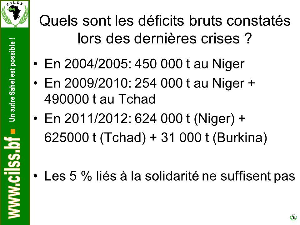 Un autre Sahel est possible . Quels sont les déficits bruts constatés lors des dernières crises .