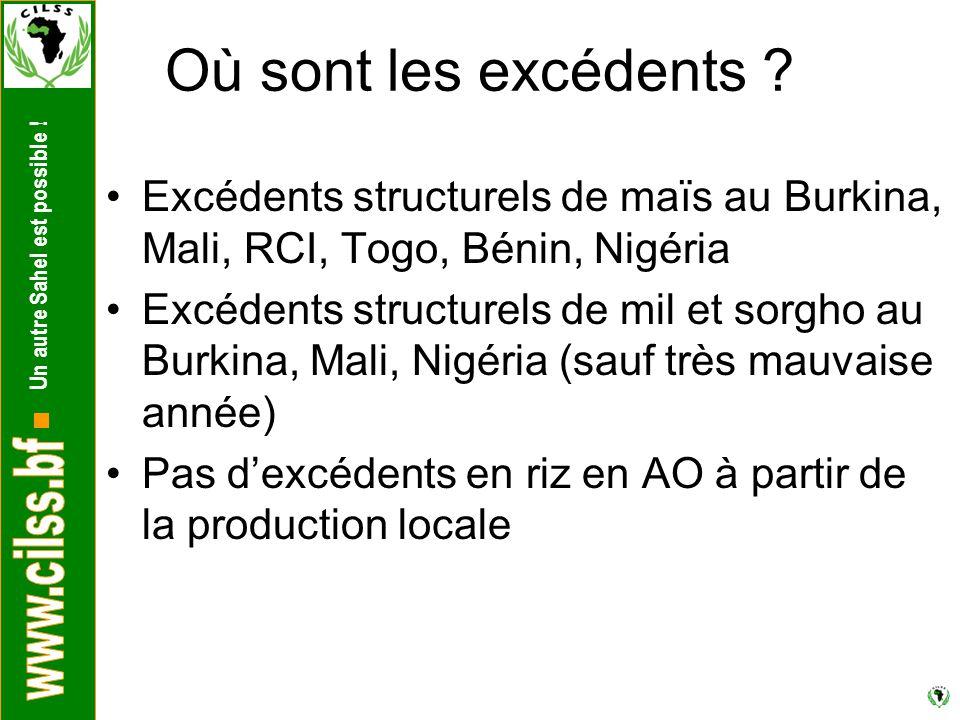 Un autre Sahel est possible . Où sont les excédents .