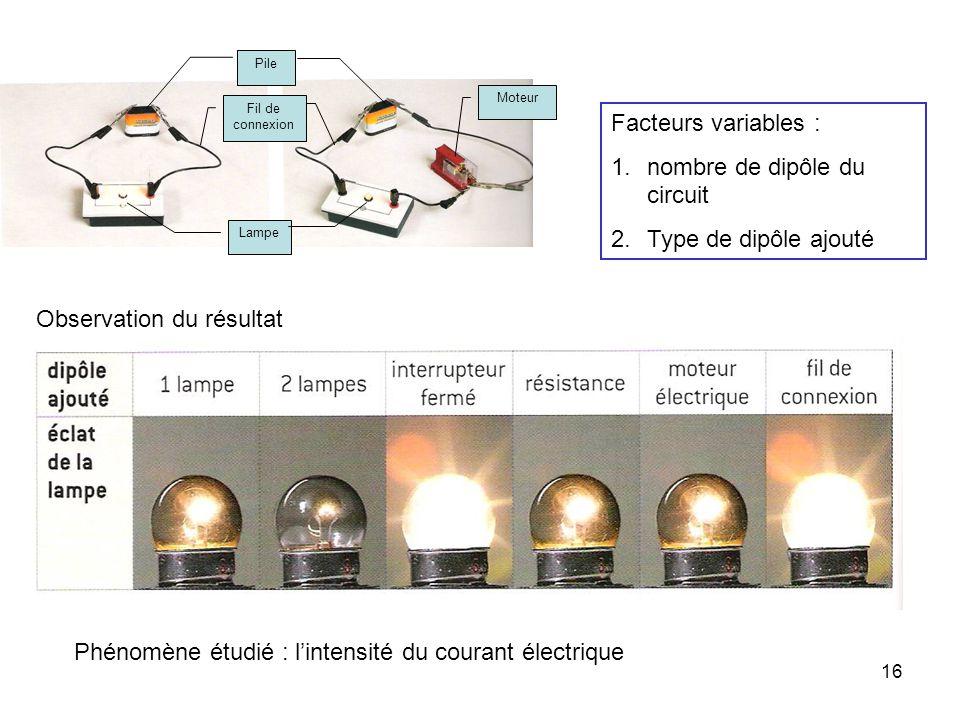 16 Pile Fil de connexion Lampe Moteur Observation du résultat Facteurs variables : 1.nombre de dipôle du circuit 2.Type de dipôle ajouté Phénomène étu