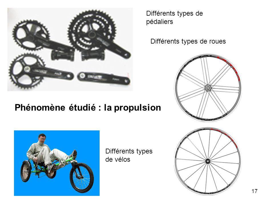 17 Différents types de pédaliers Phénomène étudié : la propulsion Différents types de roues Différents types de vélos