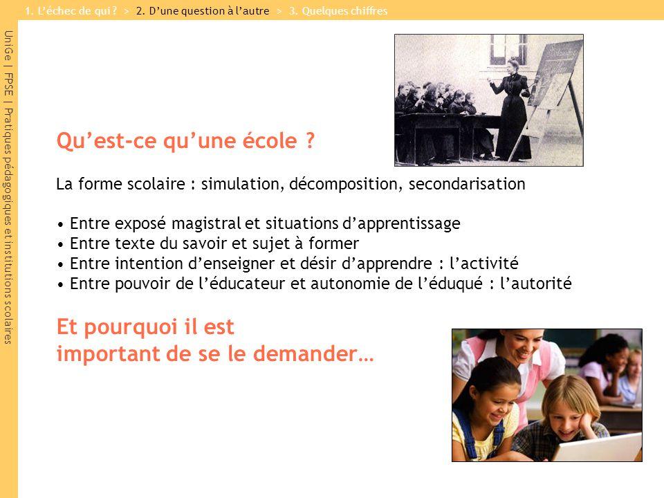 UniGe | FPSE | Pratiques pédagogiques et institutions scolaires Qu'est-ce qu'une école ? La forme scolaire : simulation, décomposition, secondarisatio