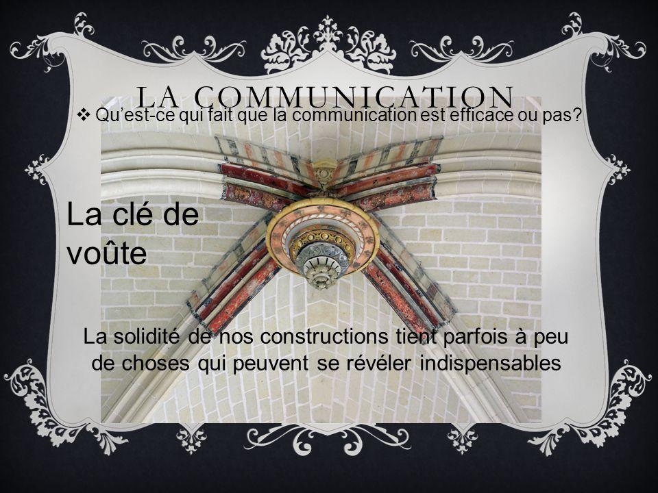 LA COMMUNICATION  Qu'est-ce qui fait que la communication est efficace ou pas.