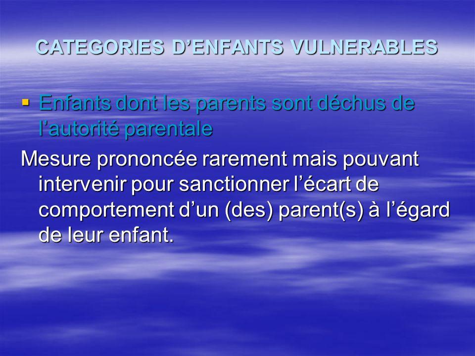 CATEGORIES D'ENFANTS VULNERABLES  Enfants dont les parents sont déchus de l'autorité parentale Mesure prononcée rarement mais pouvant intervenir pour