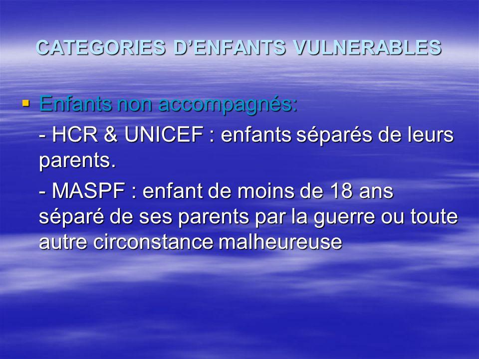 CATEGORIES D'ENFANTS VULNERABLES  Enfants non accompagnés: - HCR & UNICEF : enfants séparés de leurs parents. - MASPF : enfant de moins de 18 ans sép