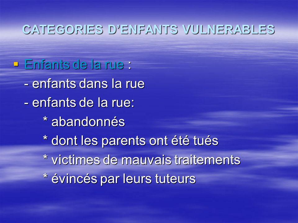 POSITION DU PROBLEME  Toutes ces catégories d'enfant ne peuvent non seulement administrer leur personne, mais aussi leurs biens, biens provenant de différentes sources (dons, succession, …)  Raison pour laquelle ils nécessitent une protection spéciale