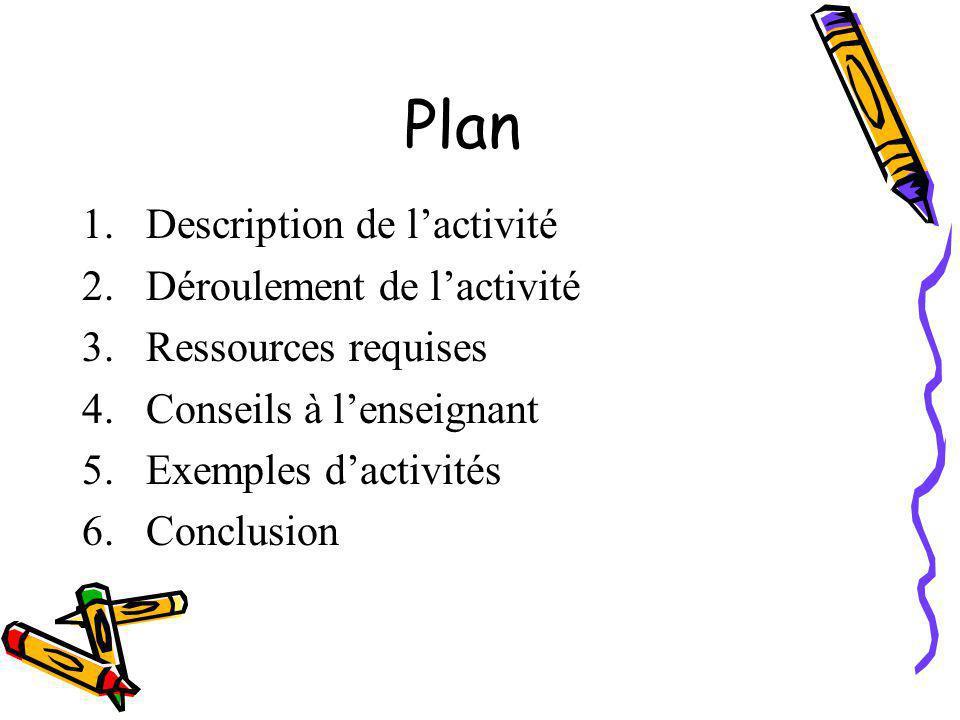 Plan 1.Description de l'activité 2.Déroulement de l'activité 3.Ressources requises 4.Conseils à l'enseignant 5.Exemples d'activités 6.Conclusion